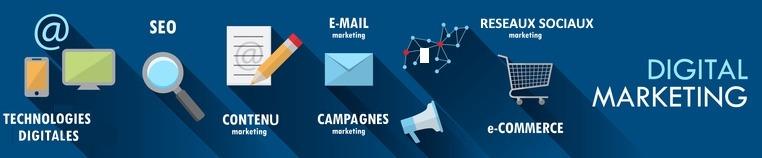 le marketing digital par ingenieweb